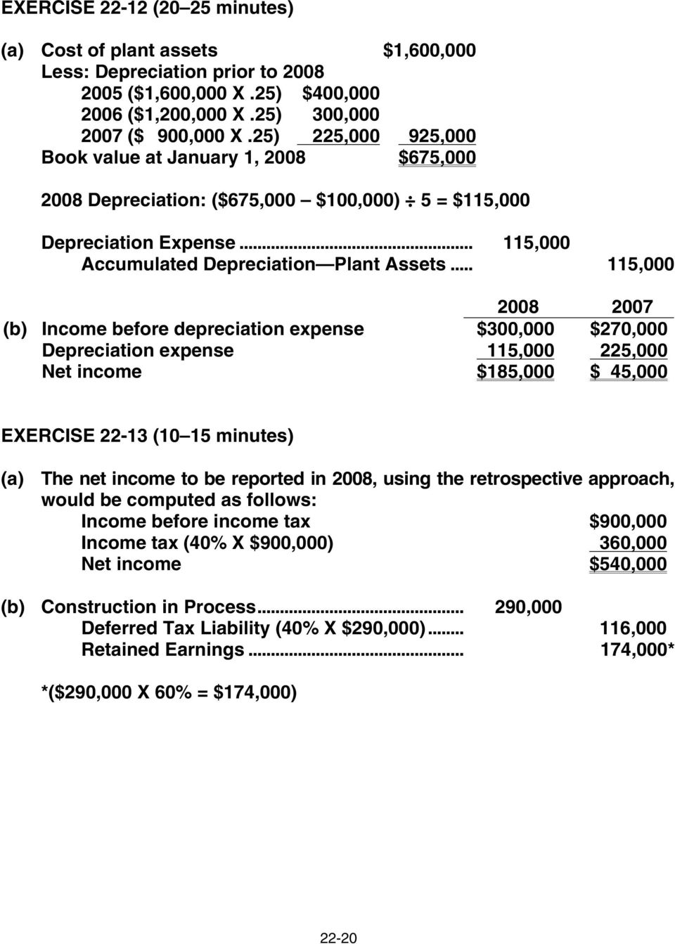 .. 115,000 2008 2007 (b) Income before depreciation expense $300,000 $270,000 Depreciation expense 115,000 225,000 Net income $185,000 $ 45,000 EXERCISE 22-13 (10 15 minutes) (a) The net income to be