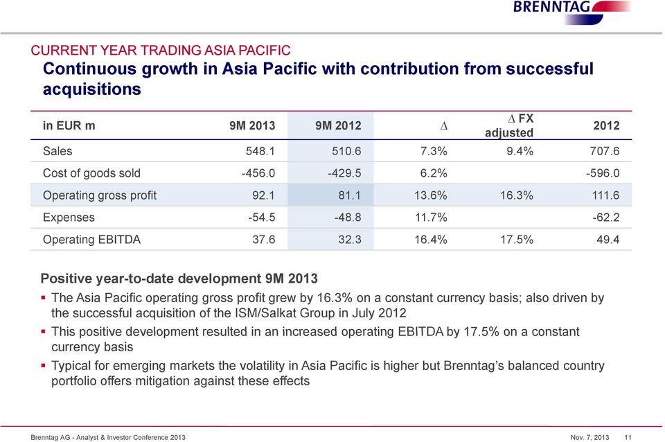4 Positive year-to-date t development 9M 2013 The Asia Pacific operating gross profit grew by 16.