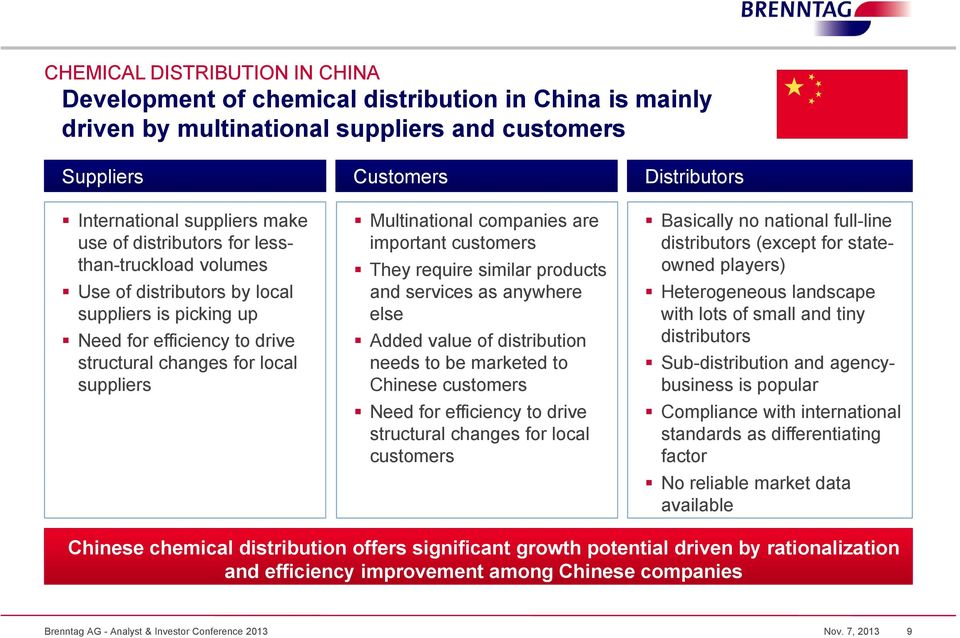customers They require similar products and services as anywhere else Added value of distribution needs to be marketed to Chinese customers Need for efficiency to drive structural changes for local
