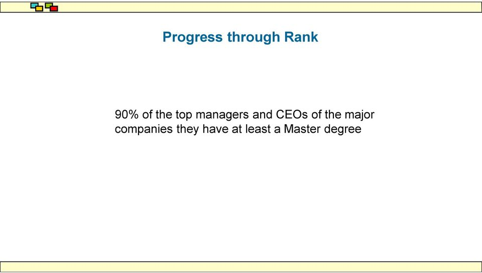 CEOs of the major companies
