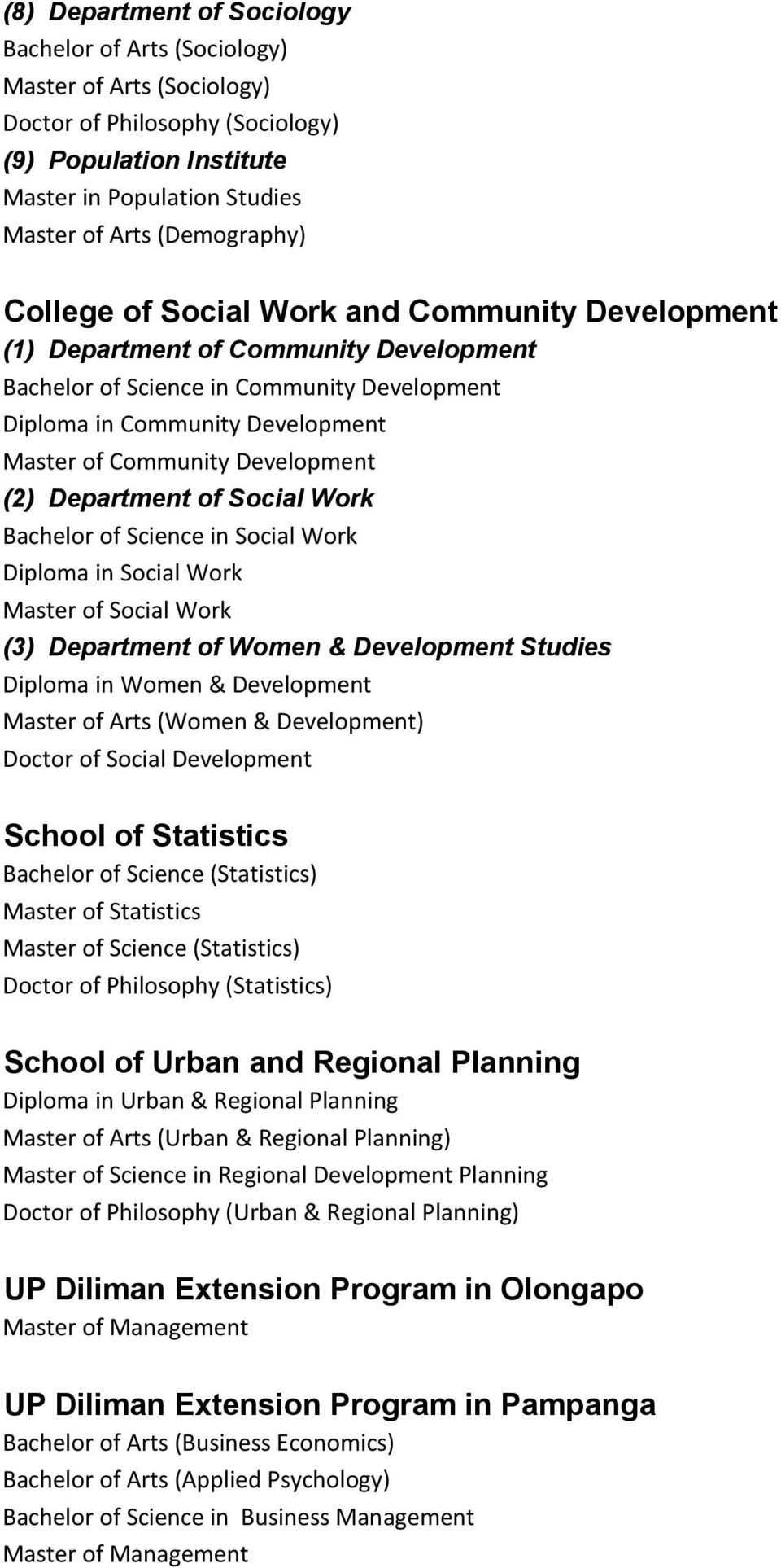(2) Department of Social Work Bachelor of Science in Social Work Diploma in Social Work Master of Social Work (3) Department of Women & Development Studies Diploma in Women & Development Master of