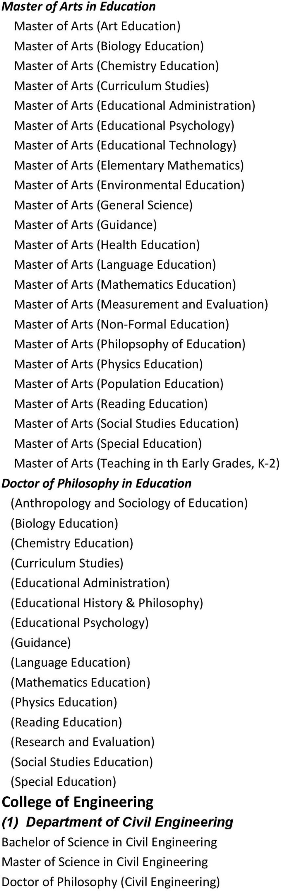 (General Science) Master of Arts (Guidance) Master of Arts (Health Education) Master of Arts (Language Education) Master of Arts (Mathematics Education) Master of Arts (Measurement and Evaluation)