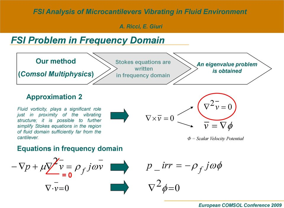 proximity of the vibrating structure; it is possible to further simplify Stokes equations in the region of fluid domain sufficiently far from
