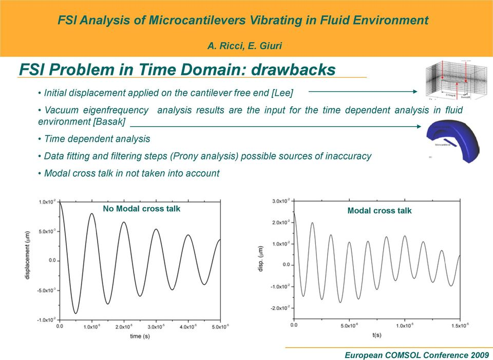 environment [Basak] Time dependent analysis Data fitting and filtering steps (Prony analysis)