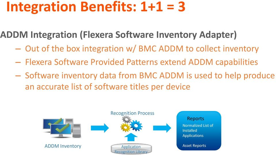 inventory data from BMC ADDM is used to help produce an accurate list of software titles per device ADDM