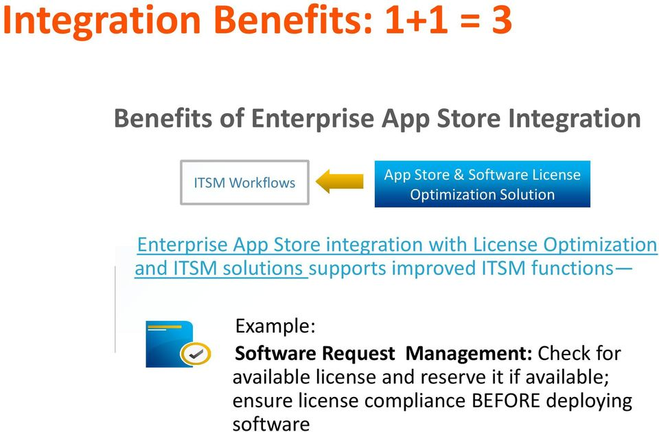 and ITSM solutions supports improved ITSM functions Example: Software Request Management: Check for