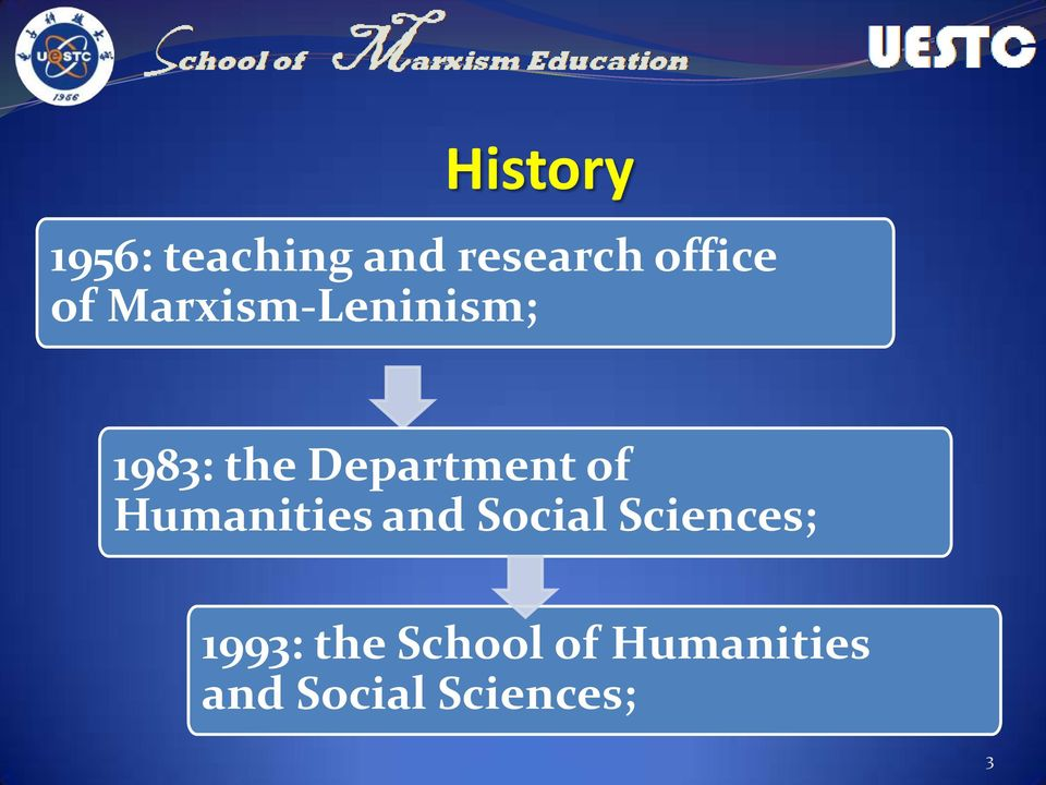 of Humanities and Social Sciences; 1993: