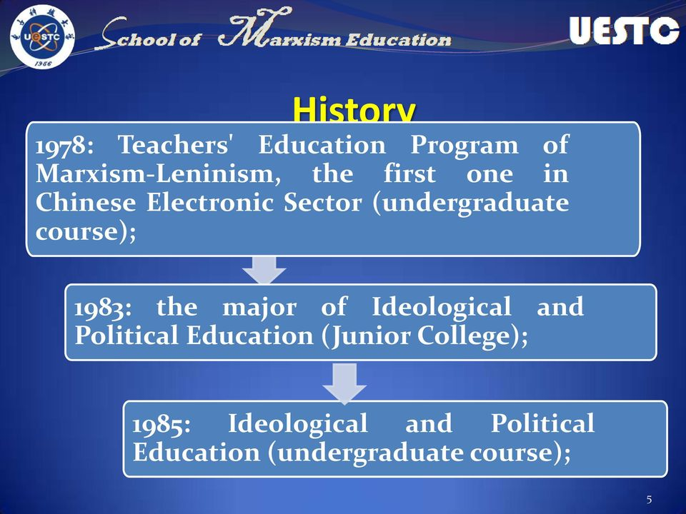 1983: the major of Ideological and Political Education (Junior