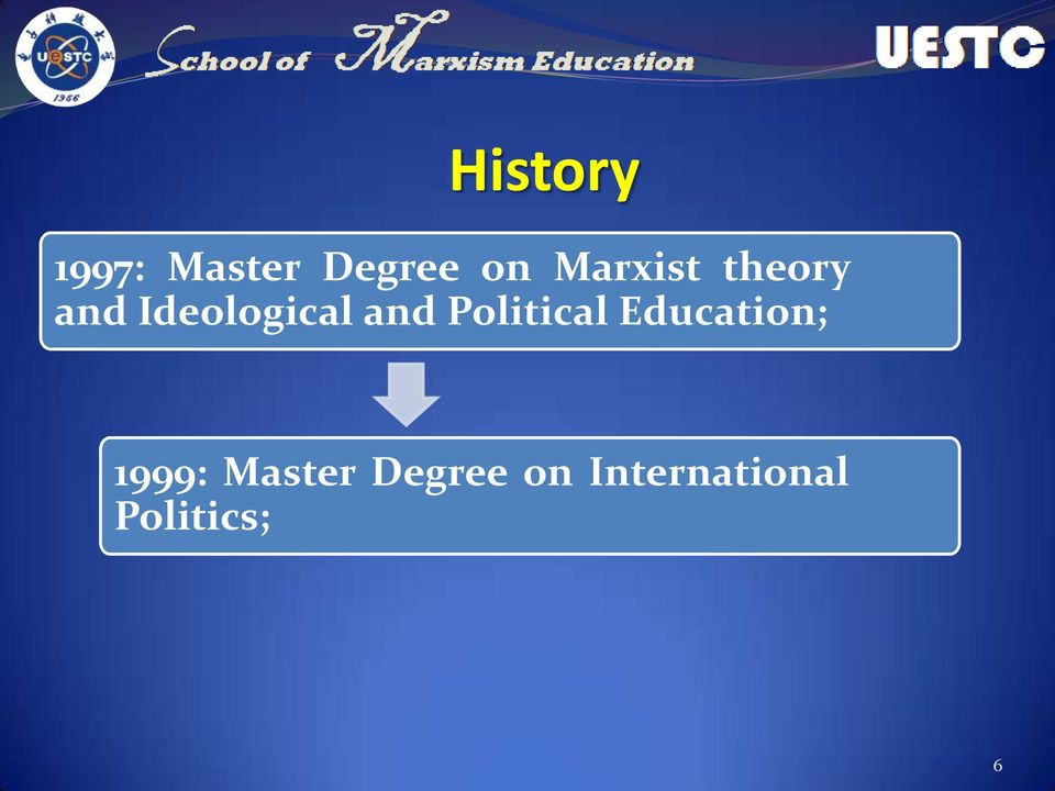 and Political Education; 1999: