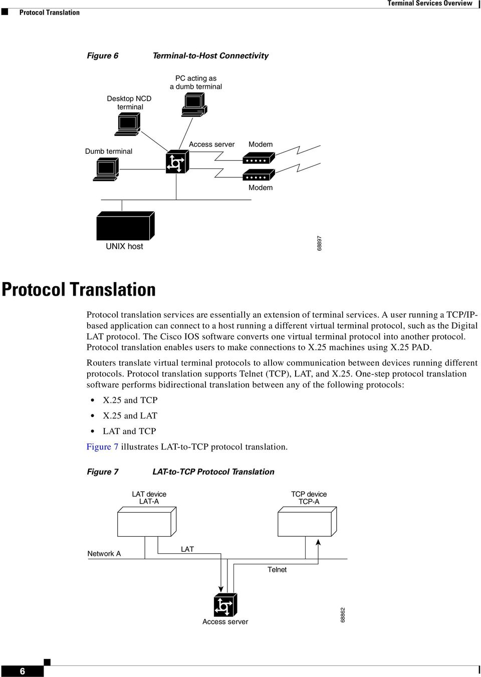 A user running a TCP/IPbased application can connect to a host running a different virtual terminal protocol, such as the Digital LAT protocol.
