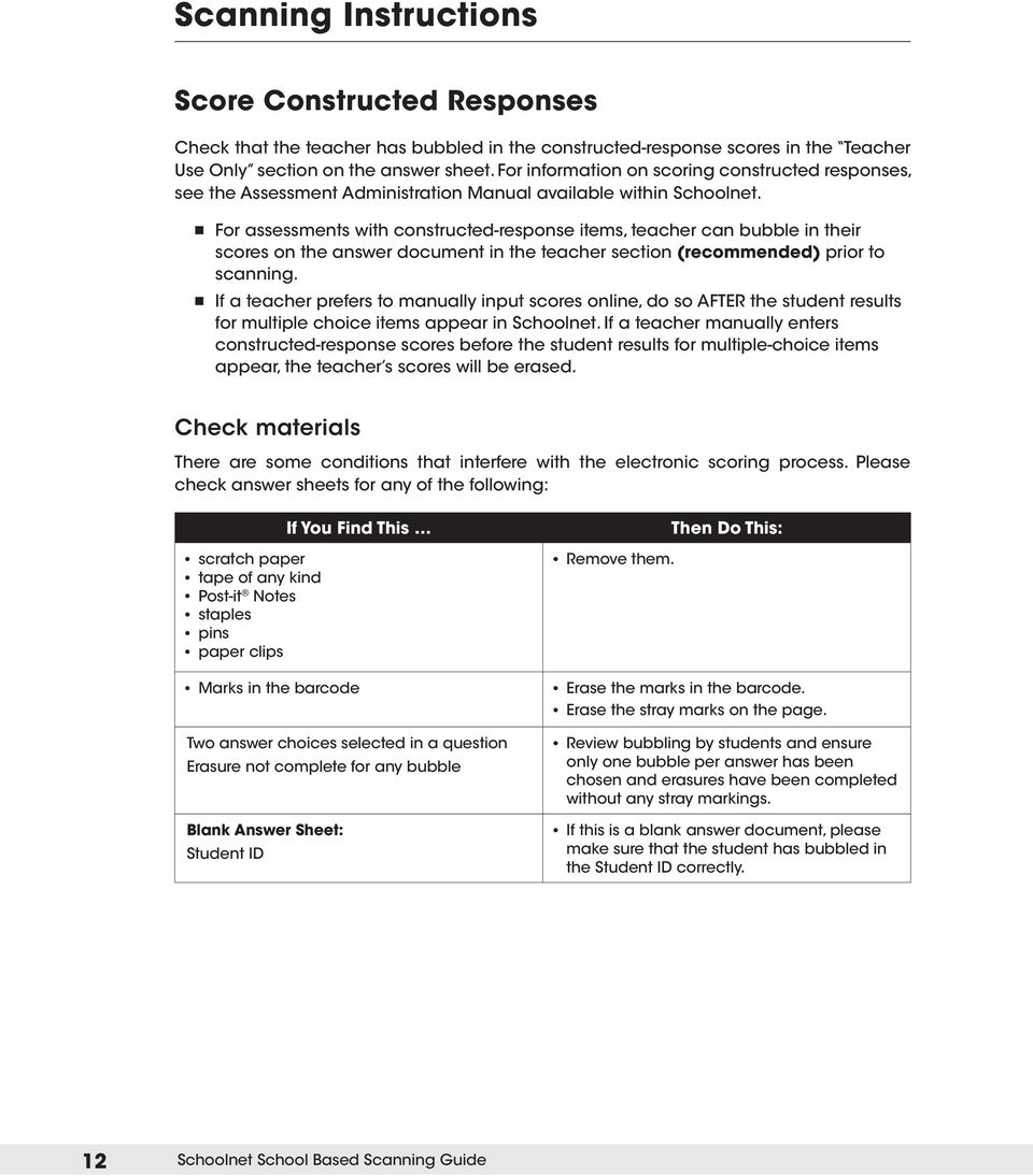 For assessments with constructed-response items, teacher can bubble in their scores on the answer document in the teacher section (recommended) prior to scanning.