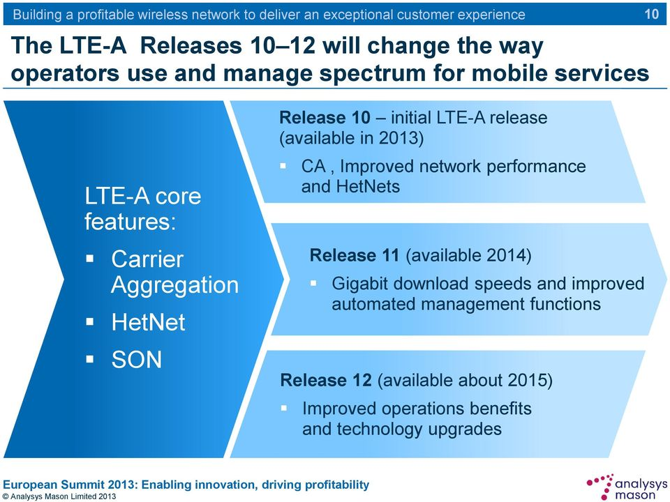 Improved network performance and HetNets Release 11 (available 2014) Gigabit download speeds and improved