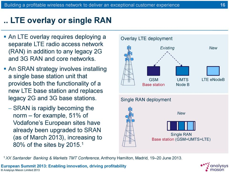 SRAN is rapidly becoming the norm for example, 51% of Vodafone s European sites have already been upgraded to SRAN (as of March 2013), increasing to 80% of the sites by 2015.