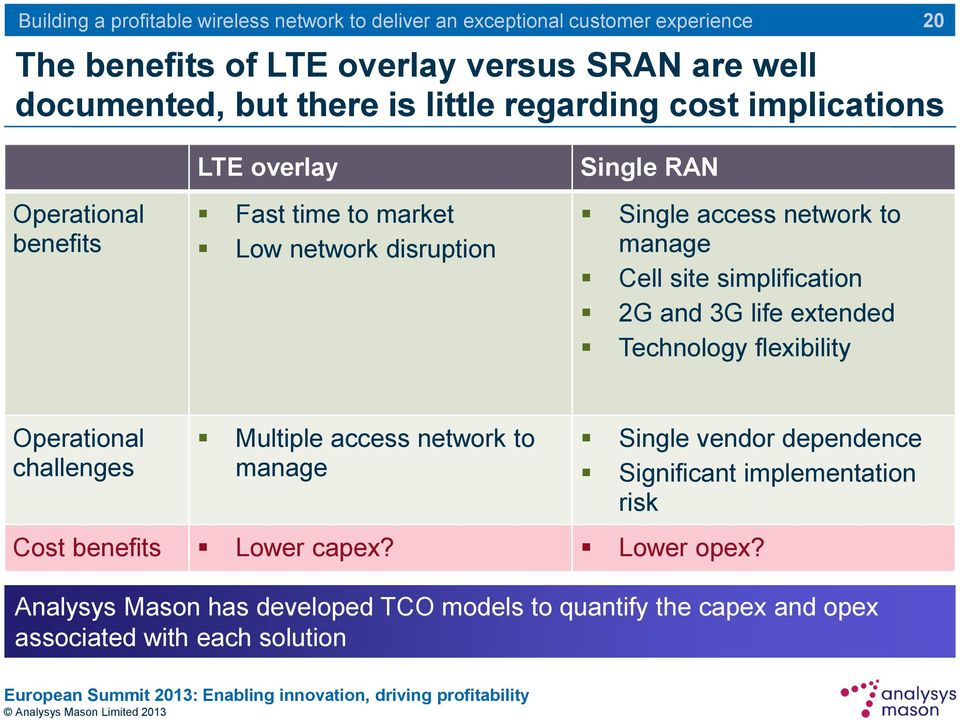 extended Technology flexibility Operational challenges Multiple access network to manage Single vendor dependence Significant
