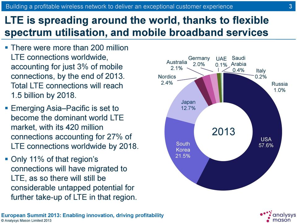 Emerging Asia Pacific is set to become the dominant world LTE market, with its 420 million connections accounting for 27% of LTE connections worldwide by 2018.