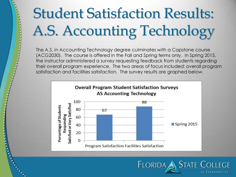 In Spring 2015, the instructor administered a survey requesting feedback from students regarding their