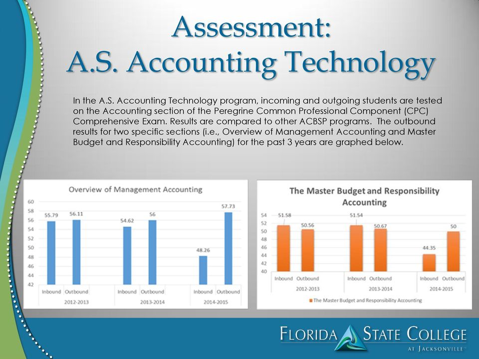 Results are compared to other ACBSP programs. The outbound results for two specific sections