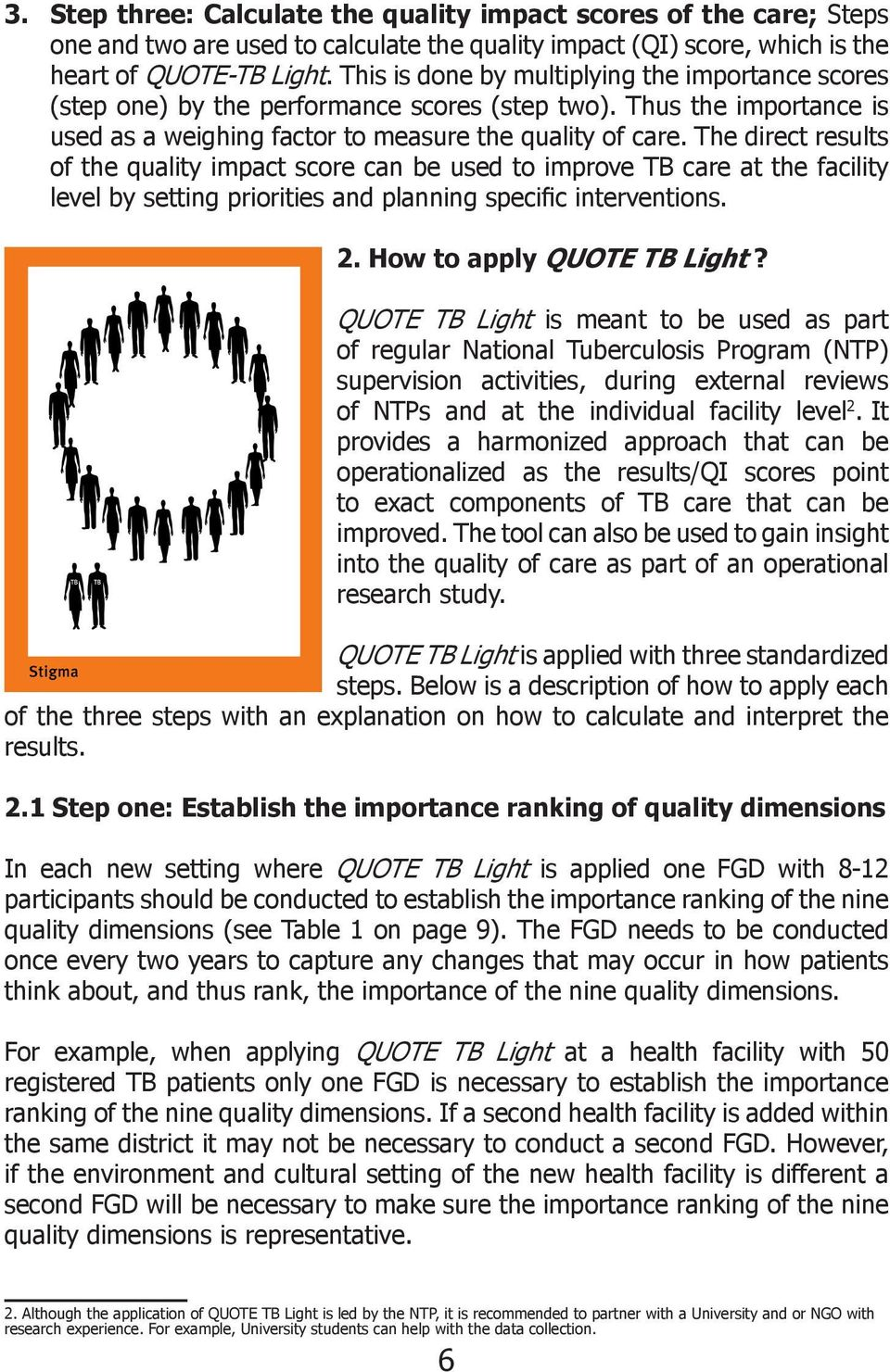 How to apply QUOTE TB Light? 1 2.
