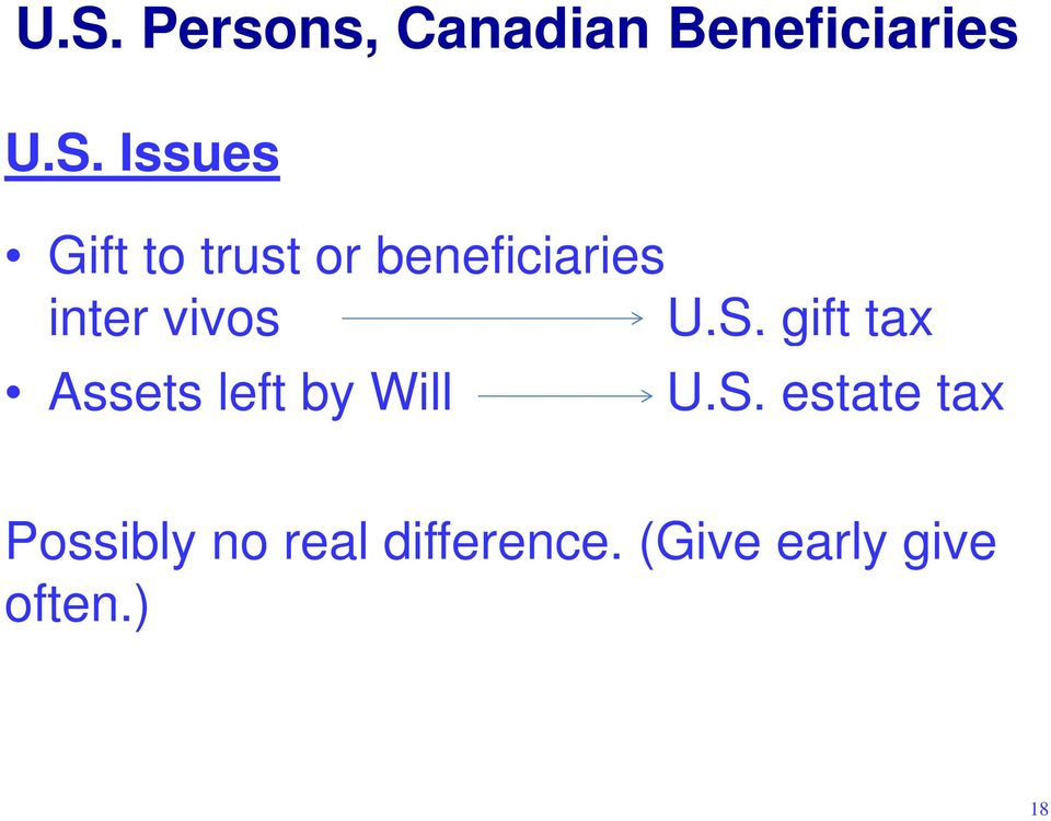 gift tax Assets left by Will U.S.