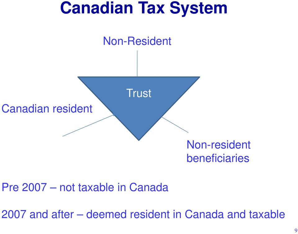 Pre 2007 not taxable in Canada 2007 and