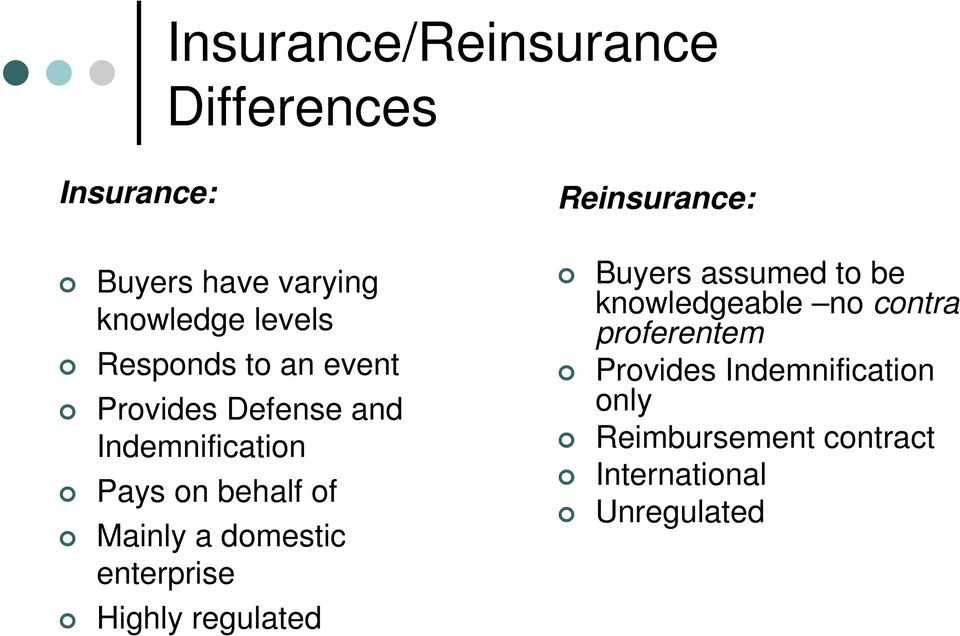 domestic enterprise Highly regulated Reinsurance: Buyers assumed to be knowledgeable no