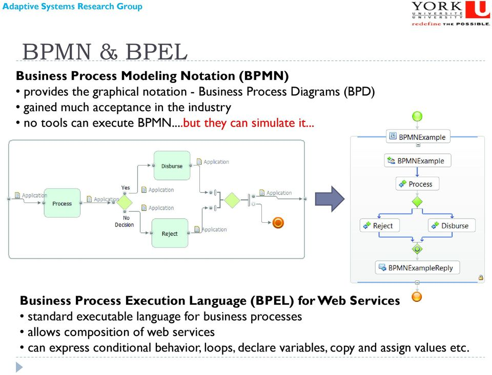 .. Business Process Execution Language (BPEL) for Web Services standard executable language for business