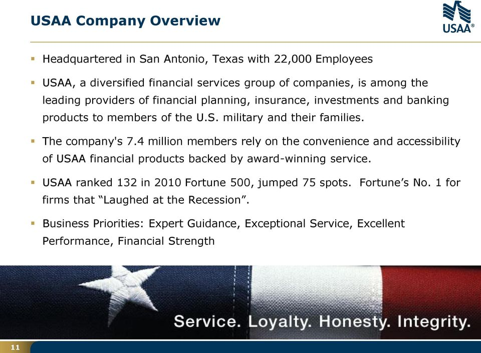 4 million members rely on the convenience and accessibility of USAA financial products backed by award-winning service.
