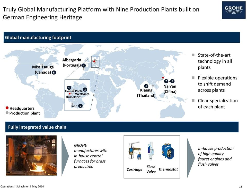 technology in all plants Flexible operations to shift demand across plants Clear specialization of each plant Fully integrated value chain GROHE
