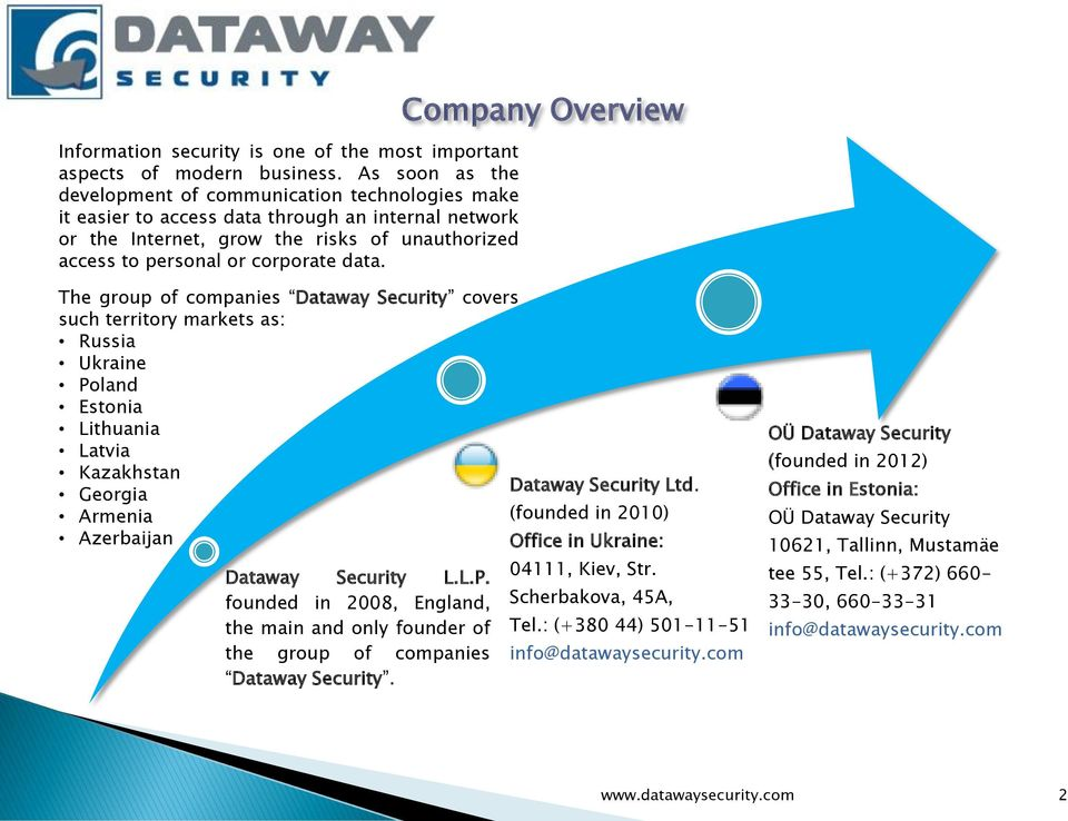 Company Overview The group of companies Dataway Security covers such territory markets as: Russia Ukraine Poland Estonia Lithuania Latvia Kazakhstan Dataway Security Ltd.