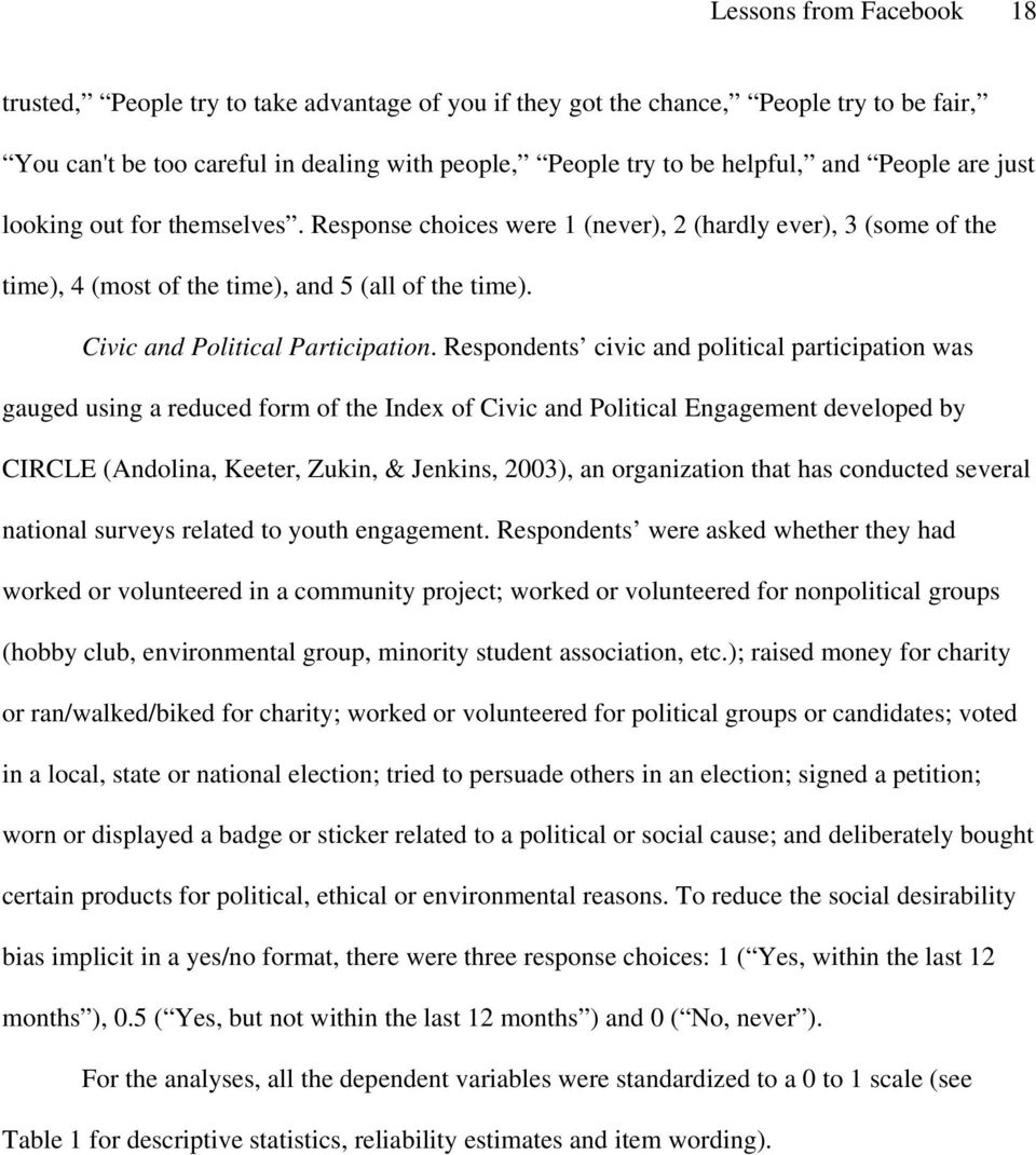 Respondents civic and political participation was gauged using a reduced form of the Index of Civic and Political Engagement developed by CIRCLE (Andolina, Keeter, Zukin, & Jenkins, 2003), an