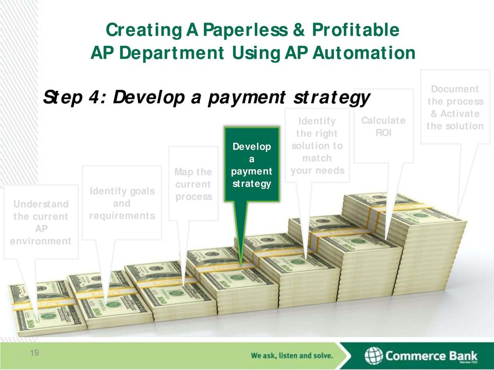 requirements Map the current process Develop a payment strategy Identify the right