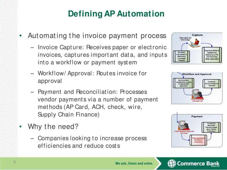 for approval Payment and Reconciliation: Processes vendor payments via a number of payment methods (AP Card, ACH,