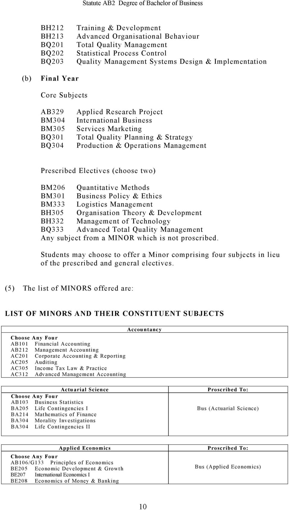 Organisation Theory & Development BH332 Management of Technology BQ333 Advanced Total Quality Management (5) The list of MINORS offered are: LIST OF MINORS AND THEIR CONSTITUENT SUBJECTS Accountancy