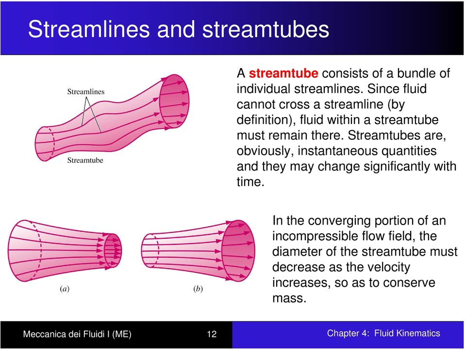 Steamtubes ae, obviously, instantaneous quantities and they may change significantly with time.