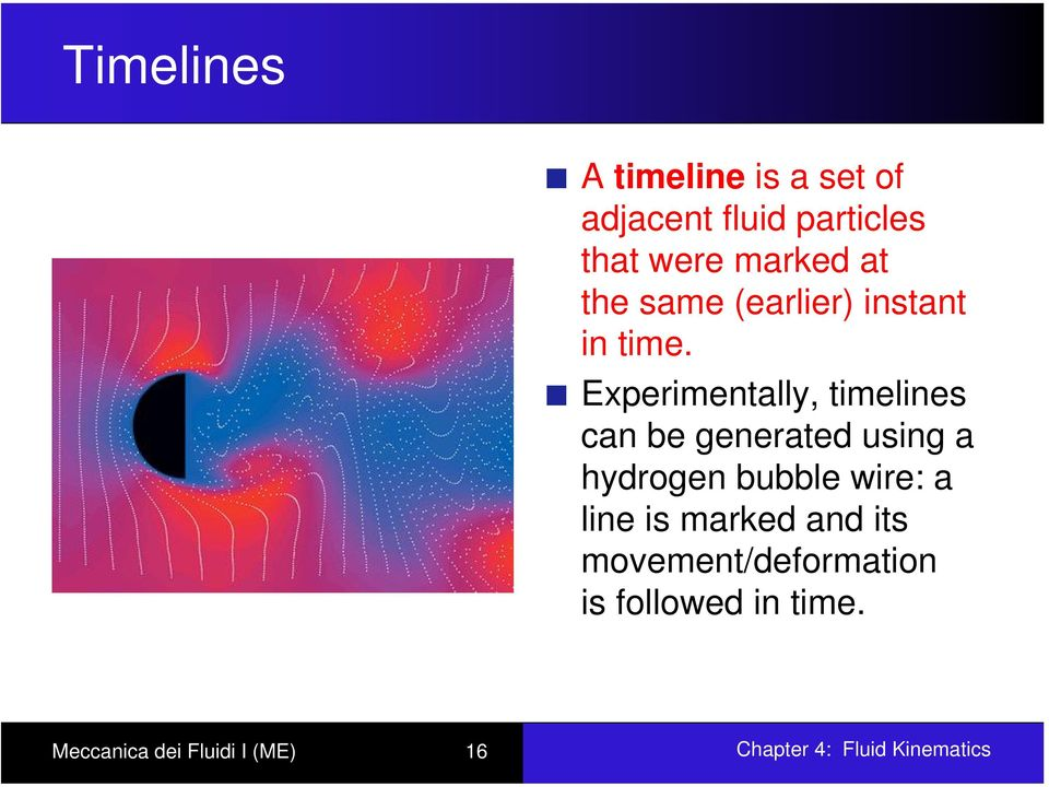 Expeimentally, timelines can be geneated using a hydogen bubble wie: