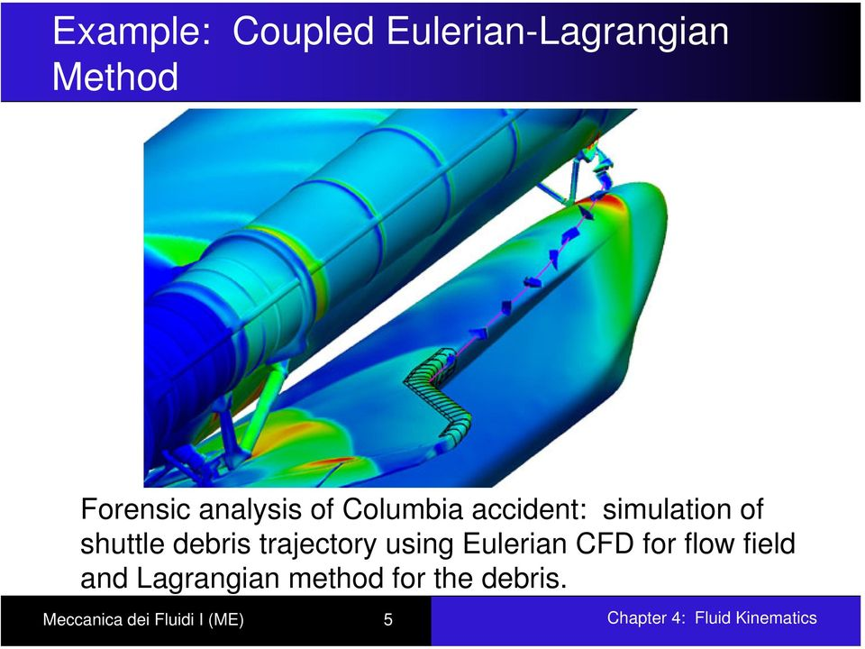 debis tajectoy using Euleian CFD fo flow field and