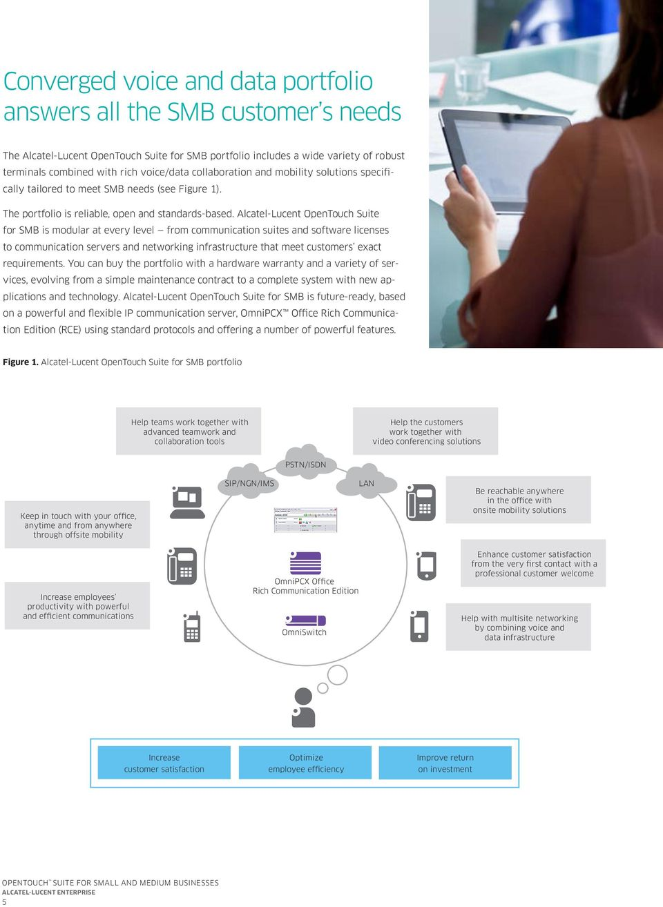 Alcatel-Lucent OpenTouch Suite for SMB is modular at every level from communication suites and software licenses to communication servers and networking infrastructure that meet customers exact