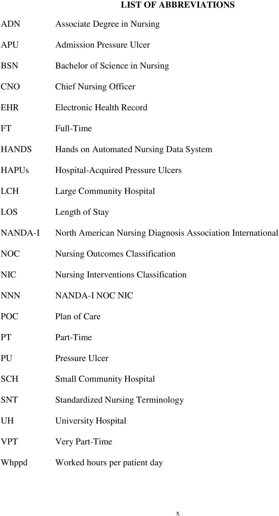 Community Hospital Length of Stay North American Nursing Diagnosis Association International Nursing Outcomes Classification Nursing Interventions Classification