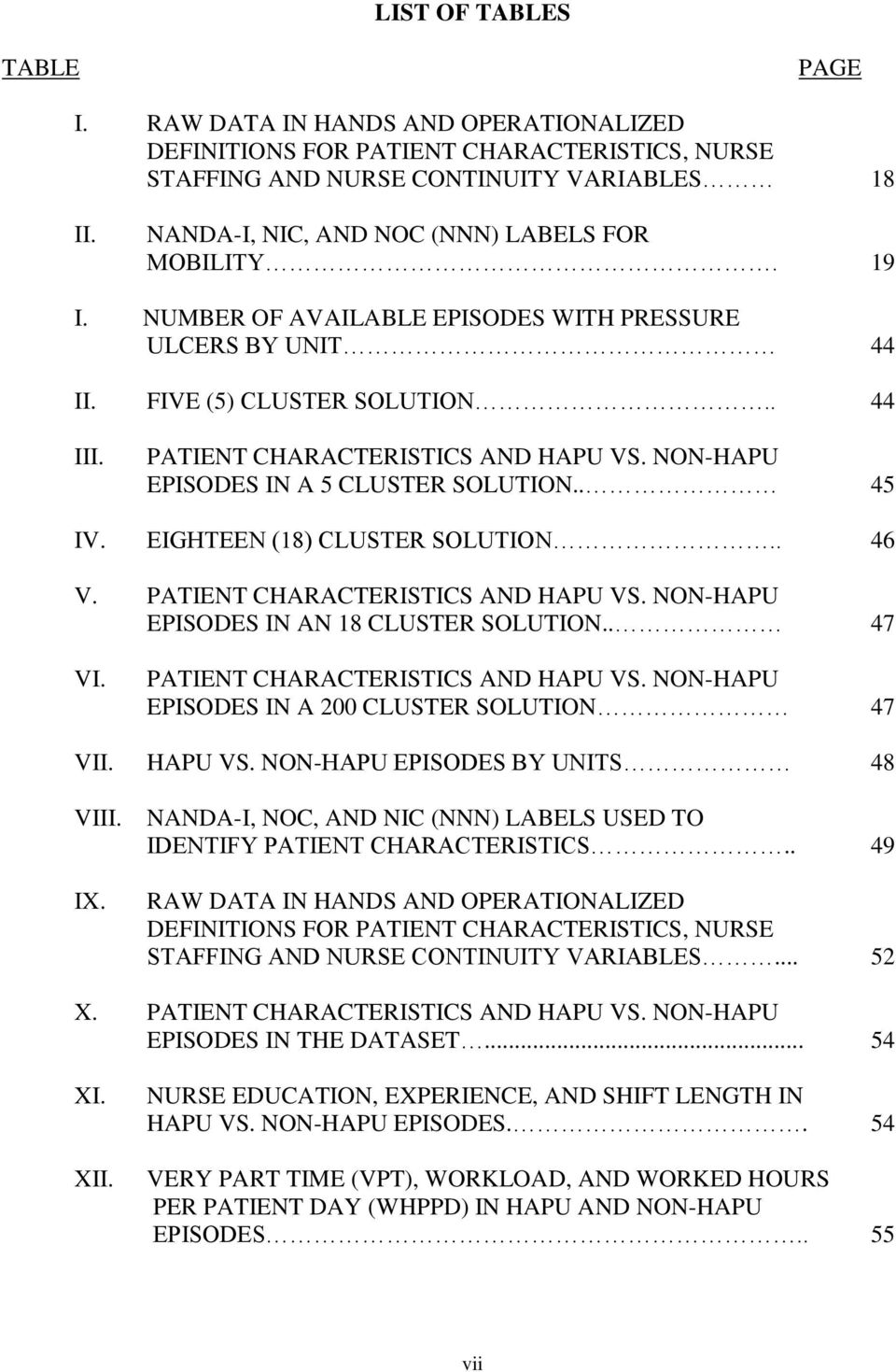 NON-HAPU EPISODES IN A 5 CLUSTER SOLUTION.. 45 IV. EIGHTEEN (18) CLUSTER SOLUTION.. 46 V. PATIENT CHARACTERISTICS AND HAPU VS. NON-HAPU EPISODES IN AN 18 CLUSTER SOLUTION.. 47 VI.