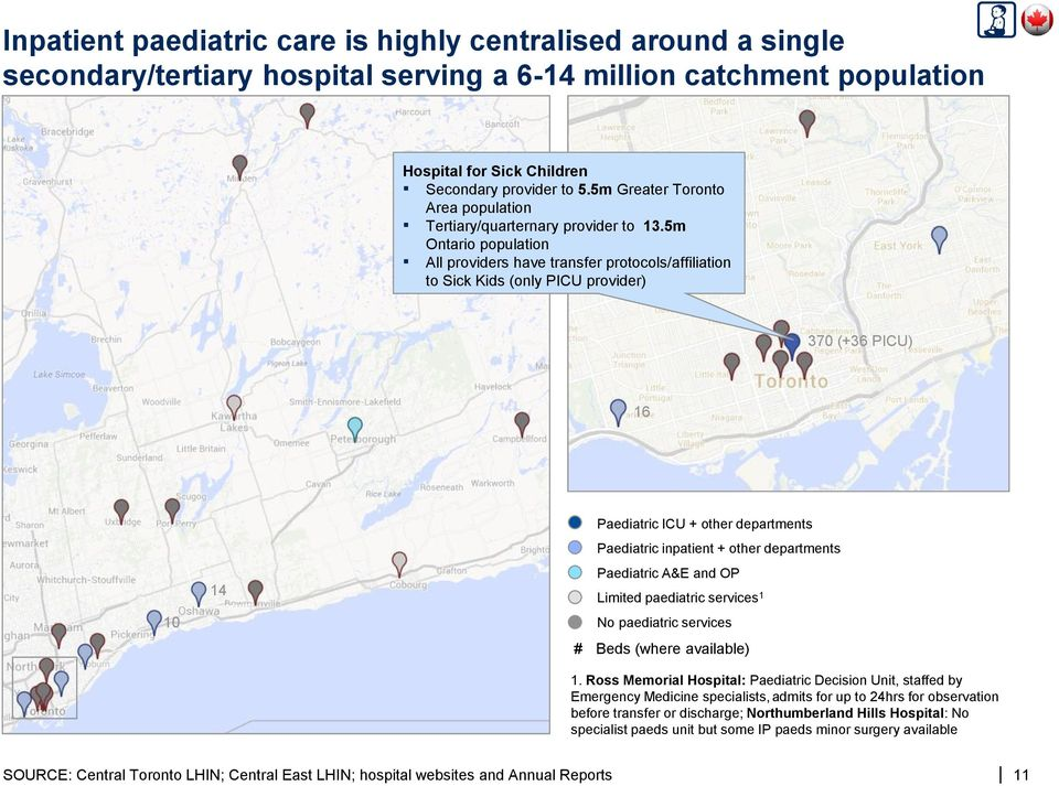 5m Ontario population All providers have transfer protocols/affiliation to Sick Kids (only PICU provider) 370 (+36 PICU) 16 10 14 Paediatric ICU + other departments Paediatric inpatient + other