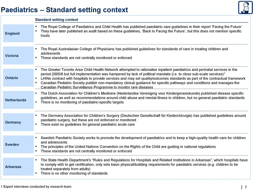 guidelines for standards of care in treating children and adolescents These standards are not centrally monitored or enforced Ontario Netherlands The Greater Toronto Area Child Health Network