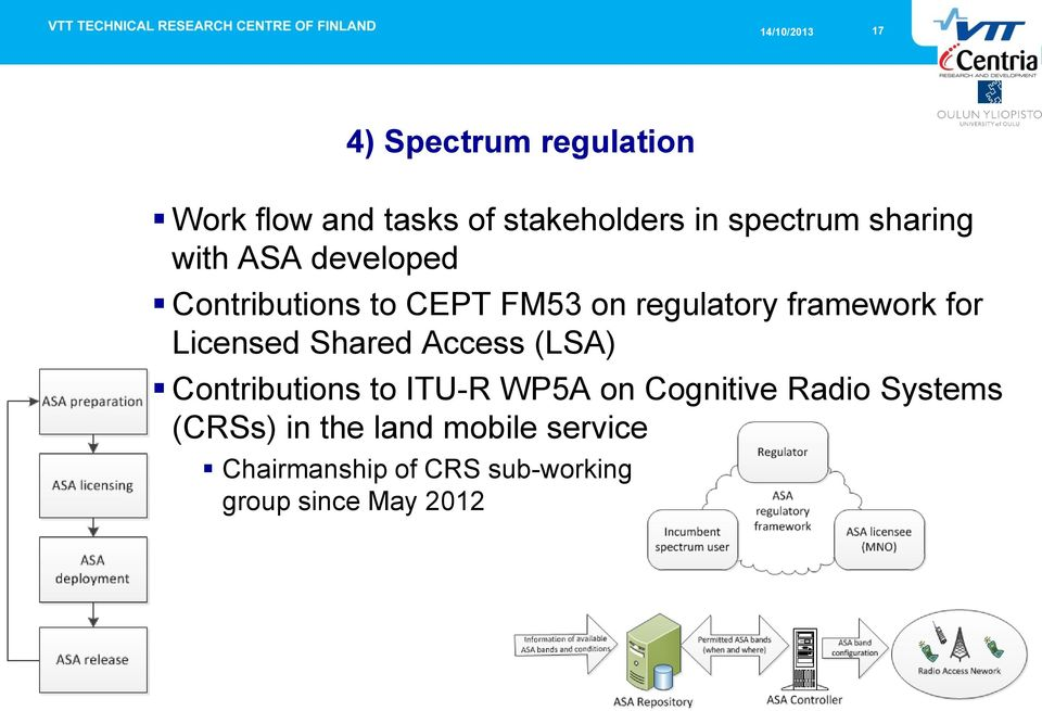 Licensed Shared Access (LSA) Contributions to ITU-R WP5A on Cognitive Radio