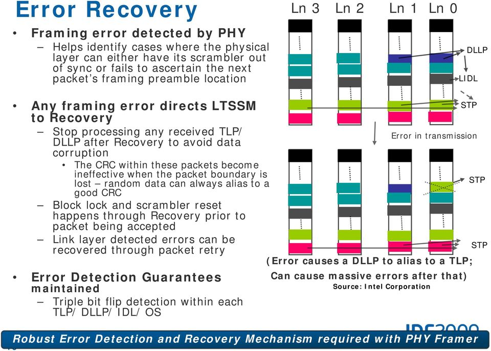 ineffective when the packet boundary is lost random data can always alias to a good CRC Block lock and scrambler reset happens through Recovery prior to packet being accepted Link layer detected