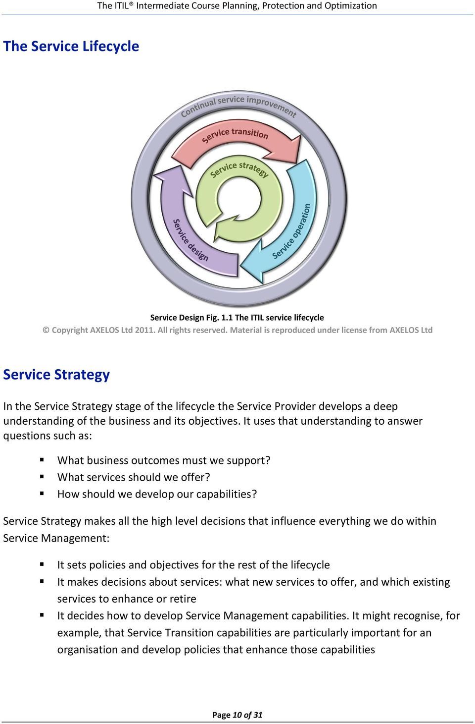 objectives. It uses that understanding to answer questions such as: What business outcomes must we support? What services should we offer? How should we develop our capabilities?
