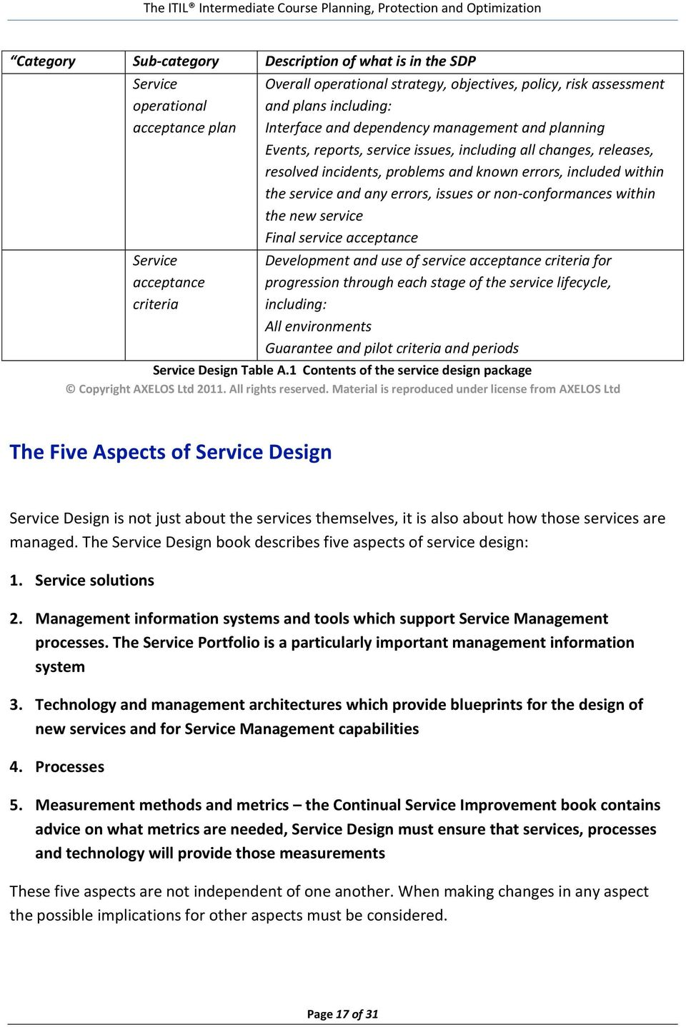 service and any errors, issues or non-conformances within the new service Final service acceptance Development and use of service acceptance criteria for progression through each stage of the service