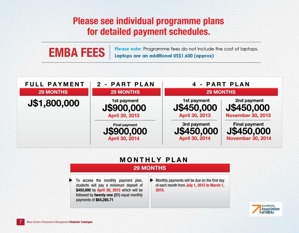 EMBA FEES Please note: Programme fees do not include the cost