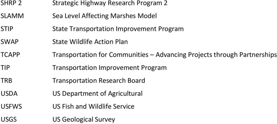 Communities Advancing Projects through Partnerships TIP TRB Transportation Improvement Program