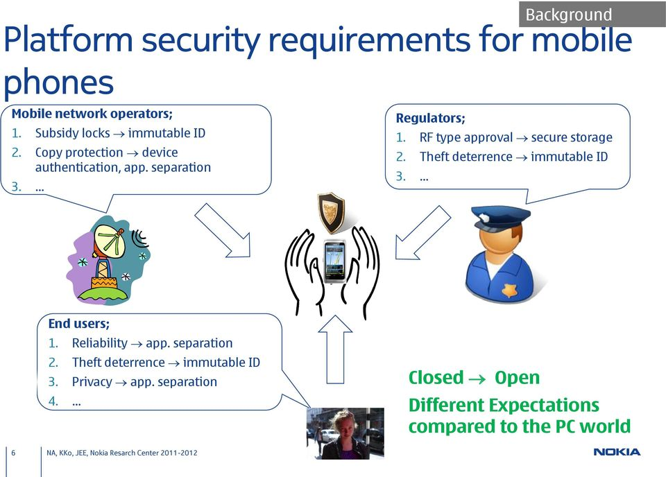 Theft deterrence immutable ID 3. Background End users; 1. Reliability app. separation 2.