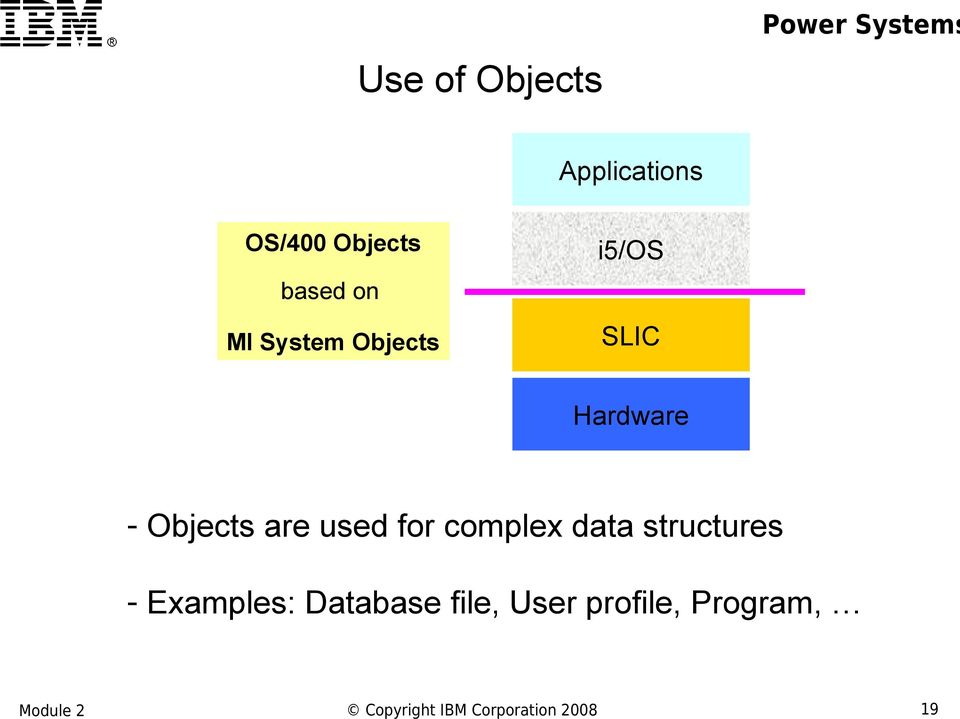 i5/os Kernel SLIC Hardware - Objects are used for complex