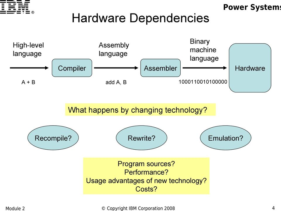 by changing technology? Recompile? Rewrite? Emulation? Program sources?